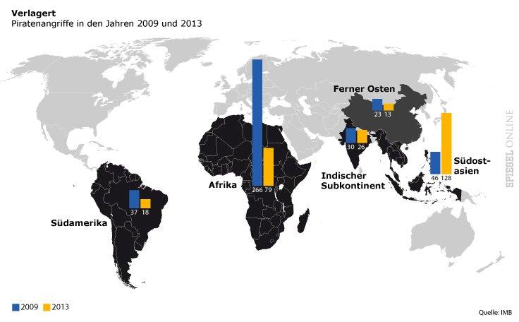 IMB Piratenangriff-Grafik 2009-2013